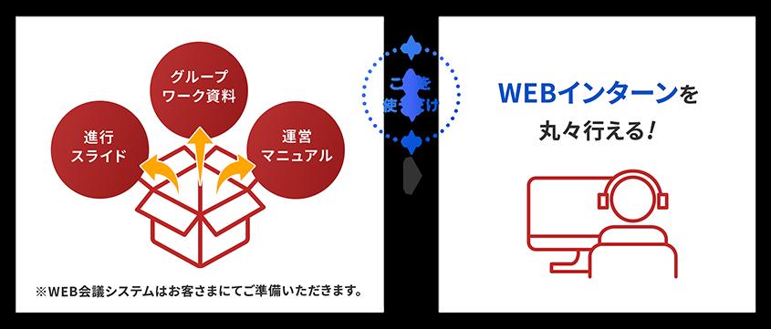 進行スライド、グループワーク資料、運営マニュアル これを使うだけ WEBインターンを丸々行える!